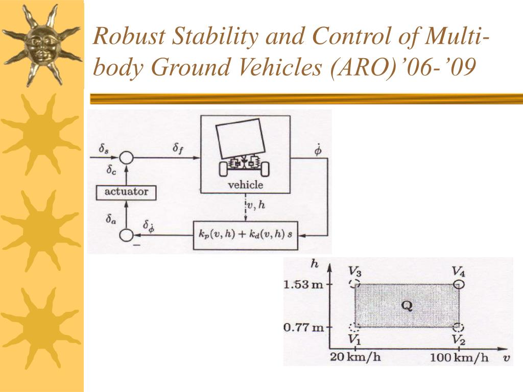 Robust Stability and Control of Multi-body Ground Vehicles (ARO)'06-'09