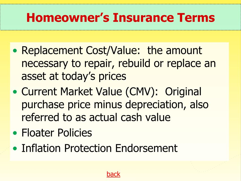 Homeowner's Insurance Terms