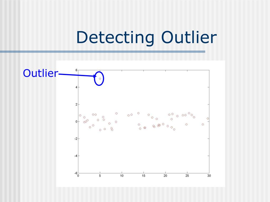 Detecting Outlier