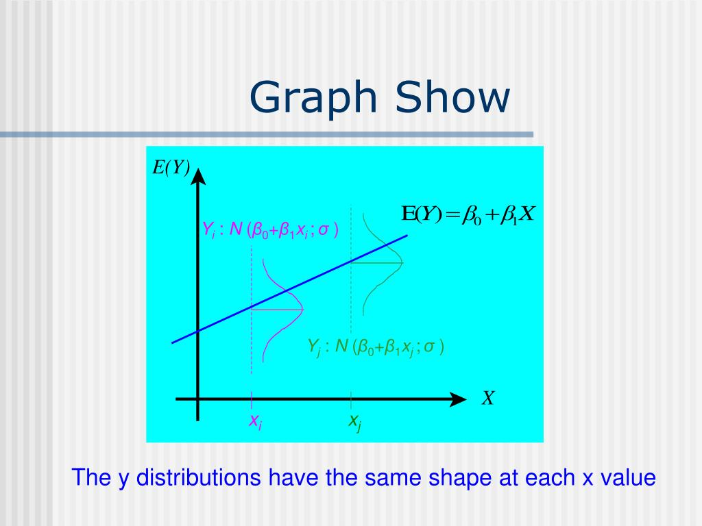 Graph Show
