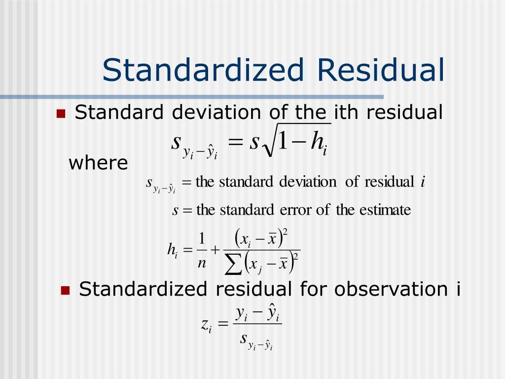 Standardized Residual