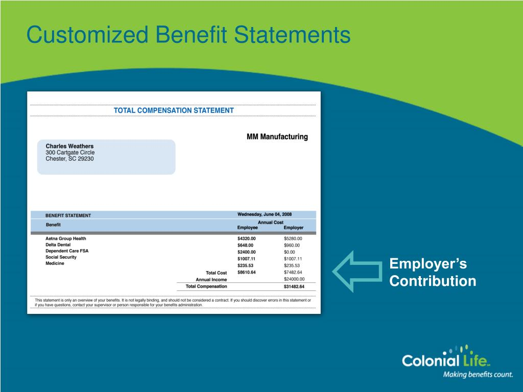 Customized Benefit Statements