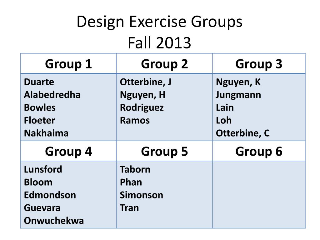 Design Exercise Groups