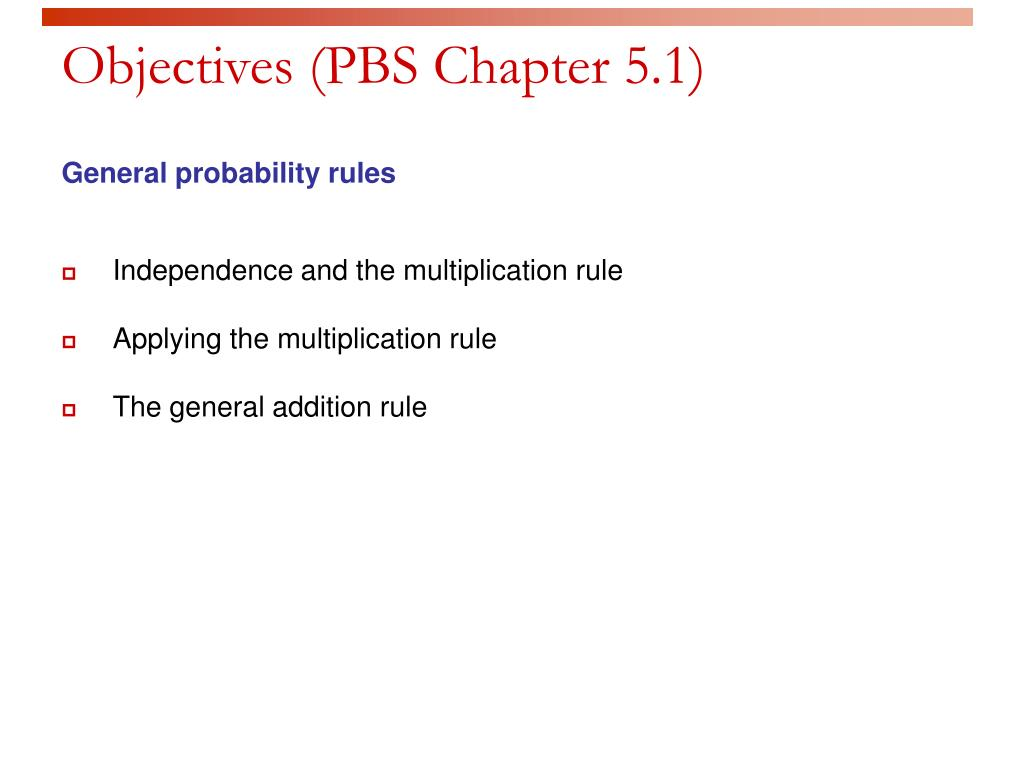 Objectives (PBS Chapter 5.1)