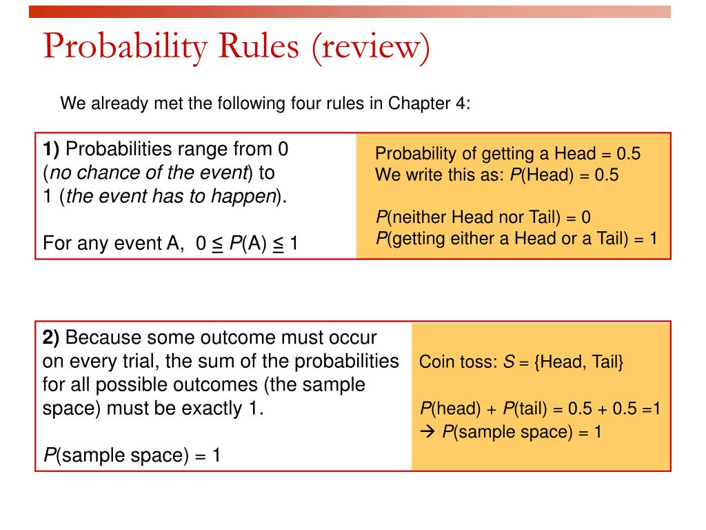 Probability Rules (review)