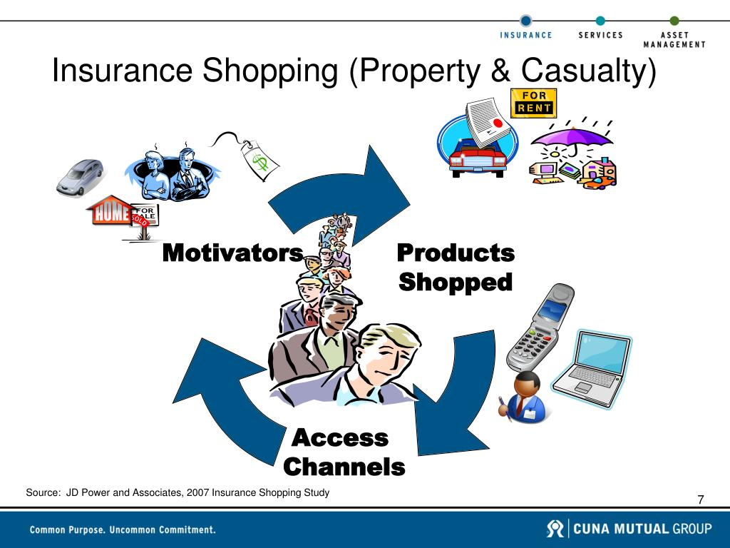 Insurance Shopping (Property & Casualty)