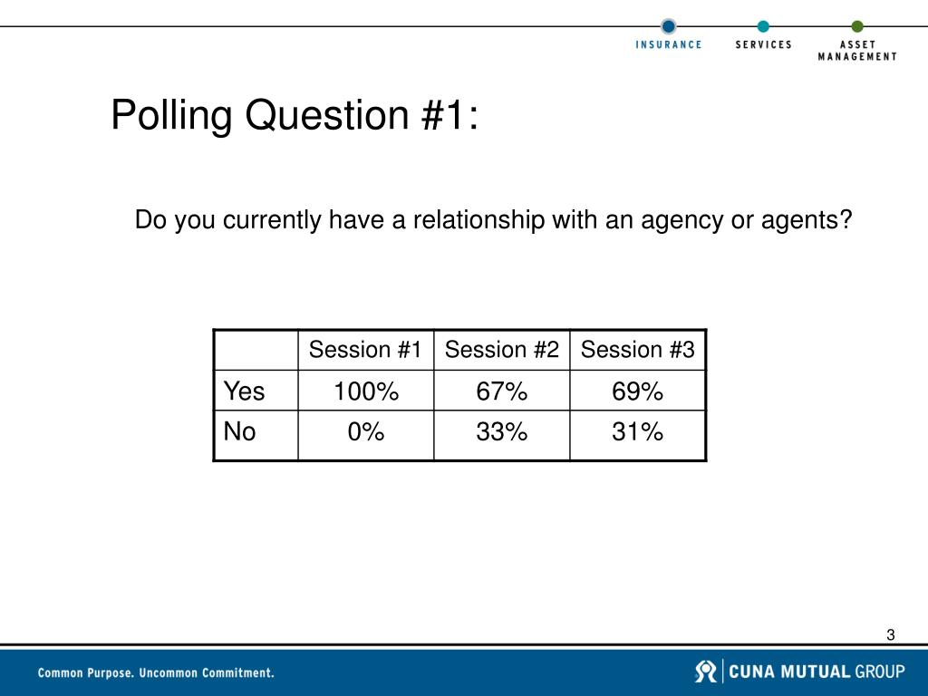 Polling Question #1: