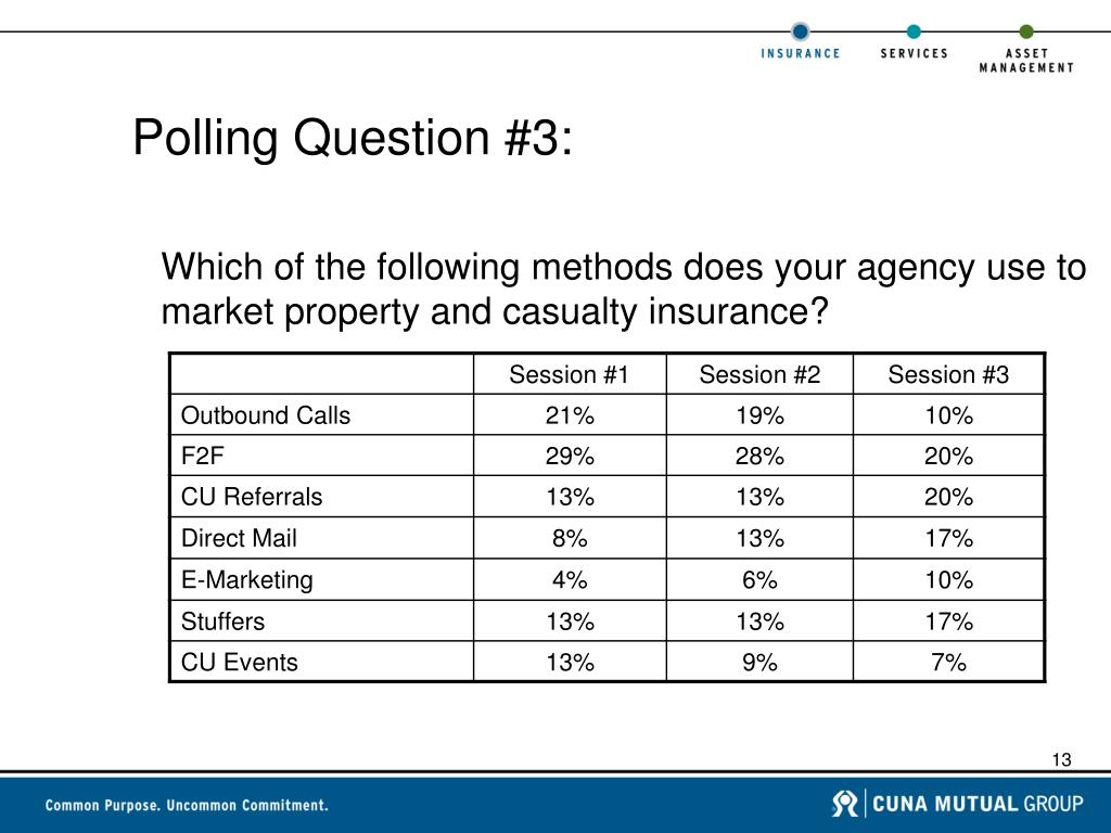 Polling Question #3:
