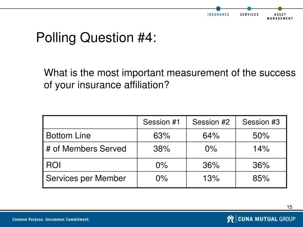Polling Question #4: