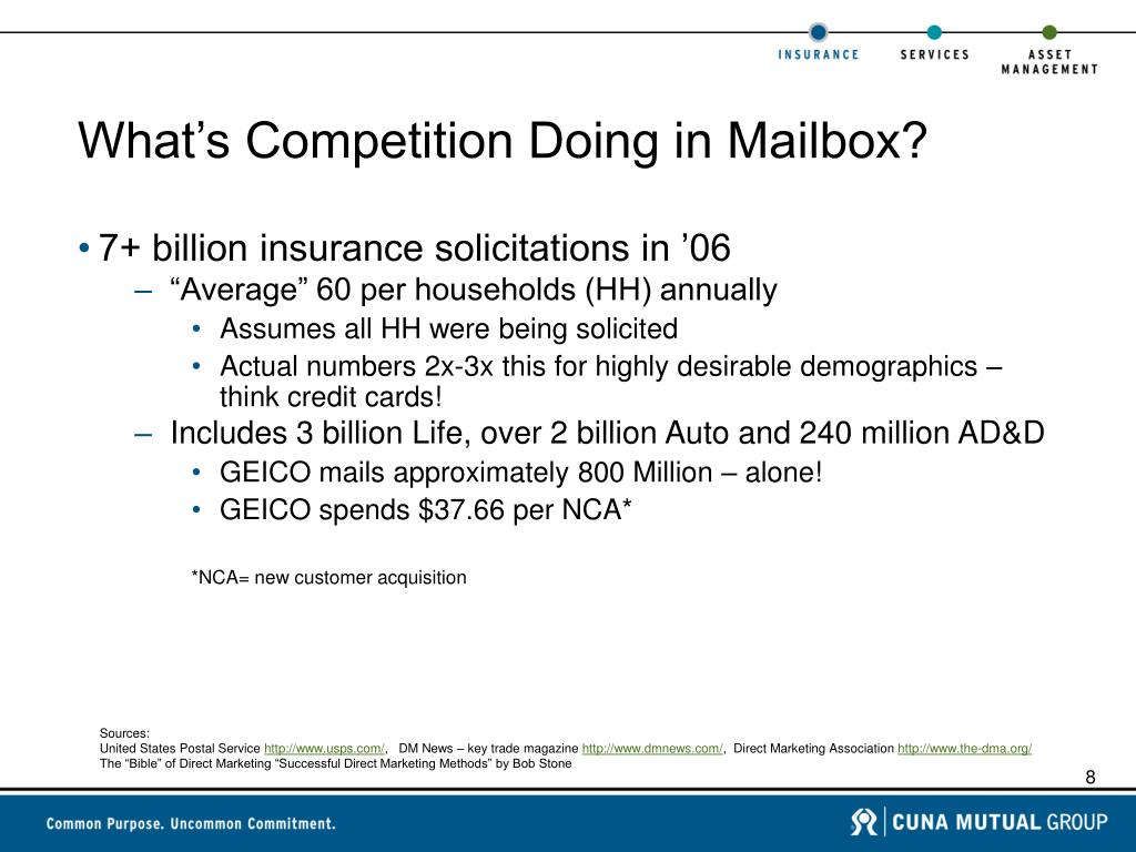 What's Competition Doing in Mailbox?