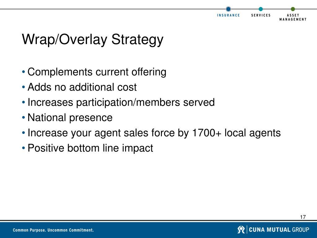 Wrap/Overlay Strategy