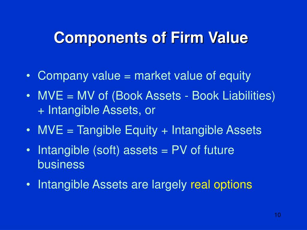 Components of Firm Value