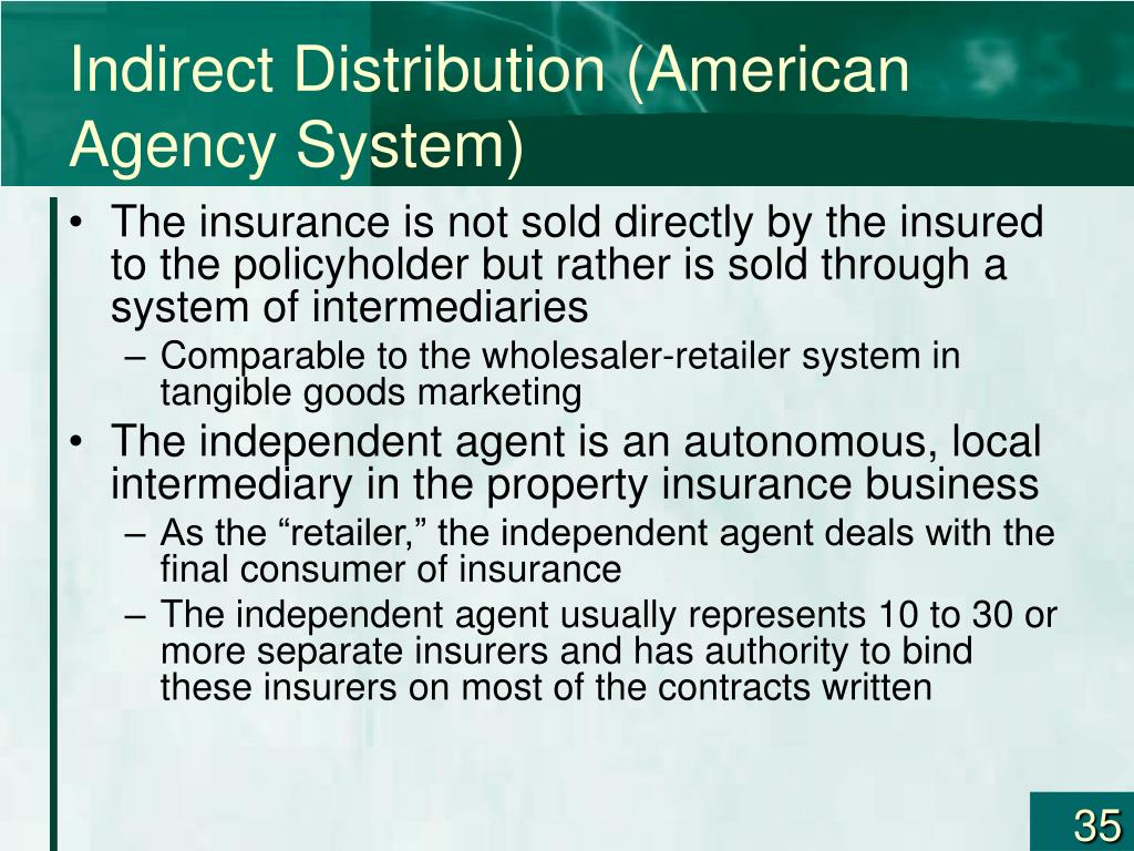 Indirect Distribution (American Agency System)