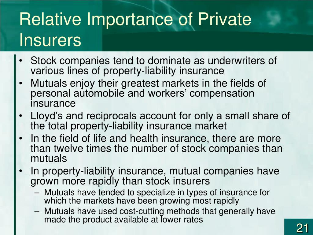 Relative Importance of Private Insurers