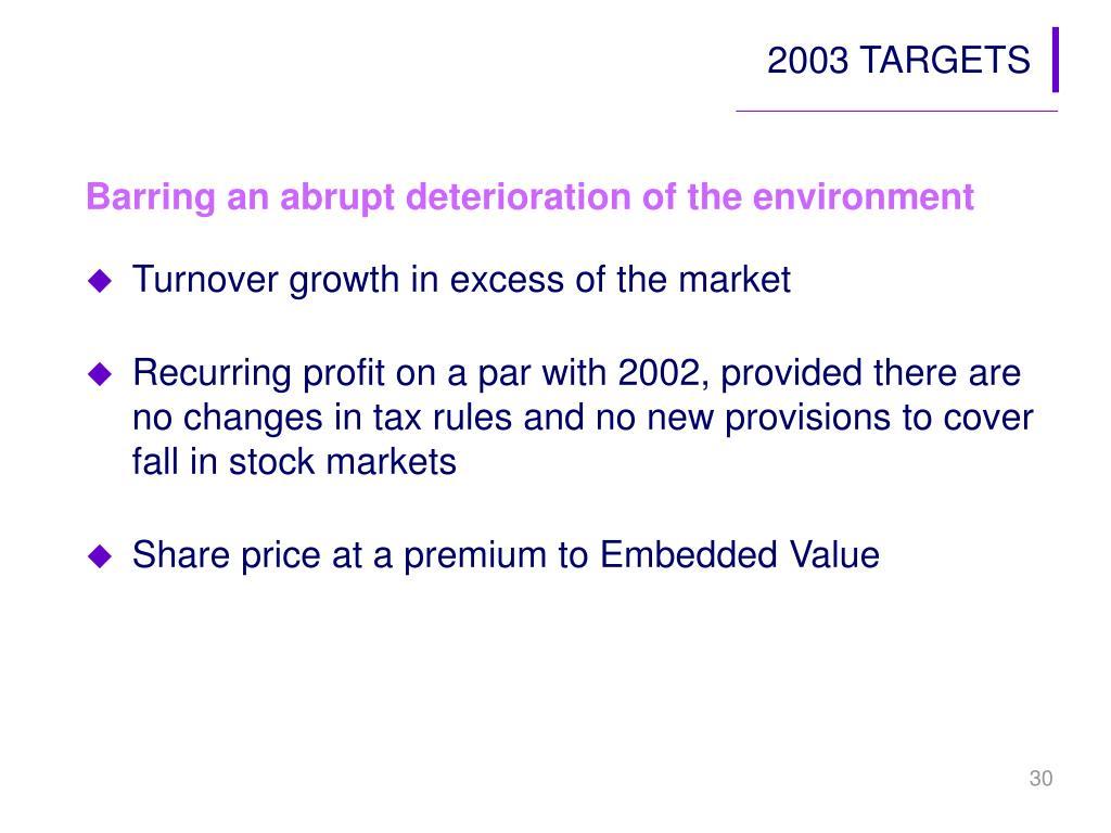 2003 TARGETS