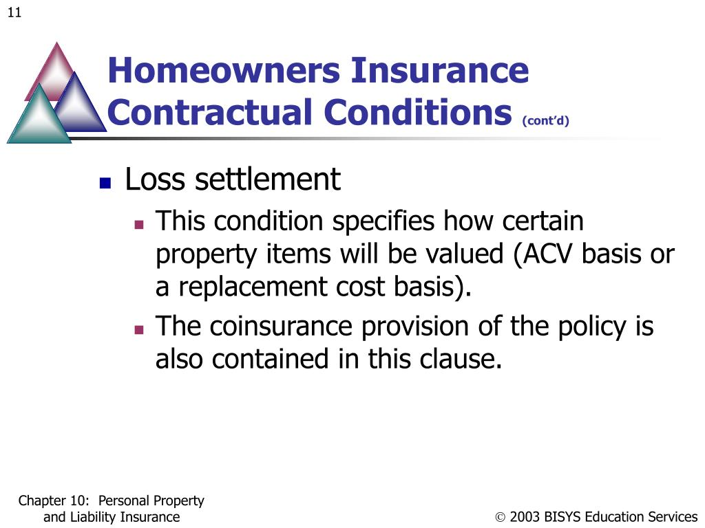 Homeowners Insurance Contractual Conditions