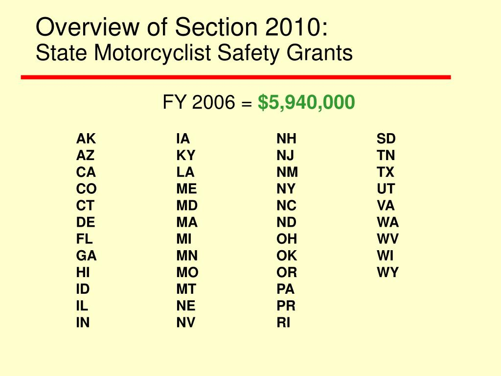 Overview of Section 2010: