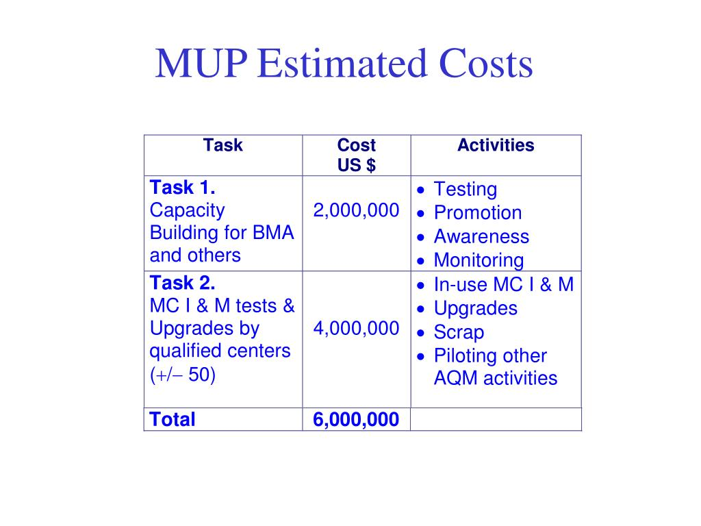 MUP Estimated Costs