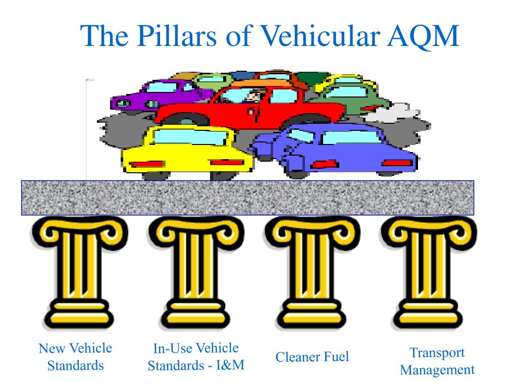 The Pillars of Vehicular AQM