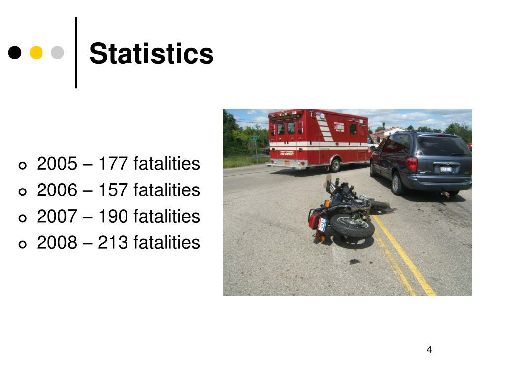 2005 – 177 fatalities