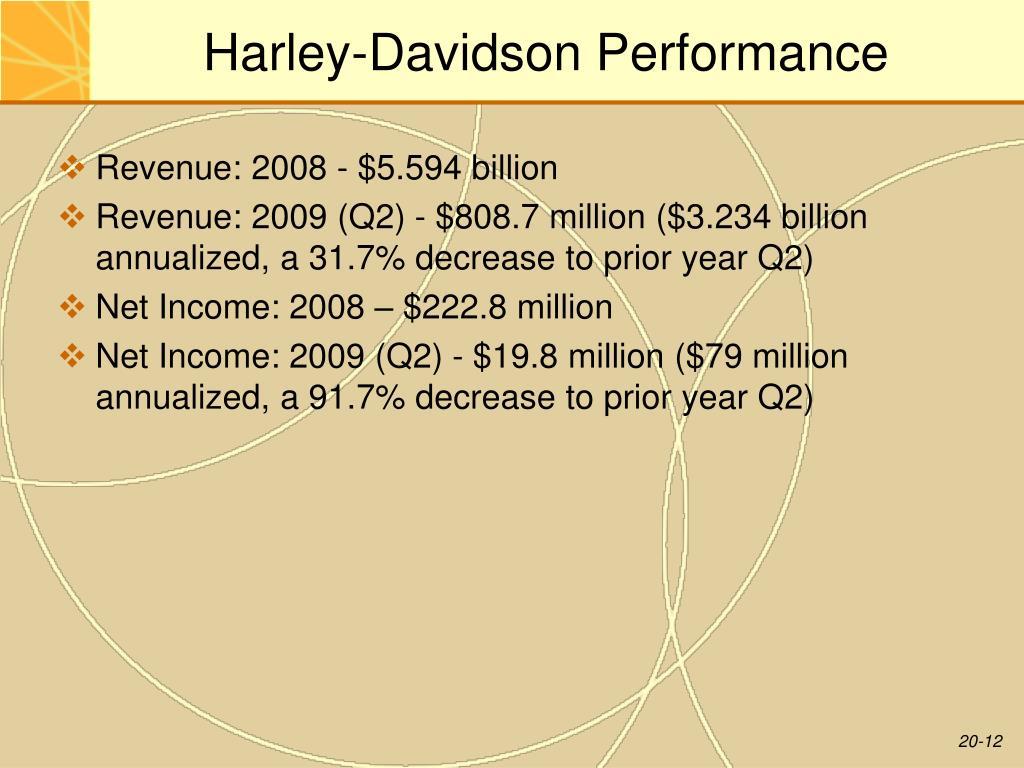 Harley-Davidson Performance