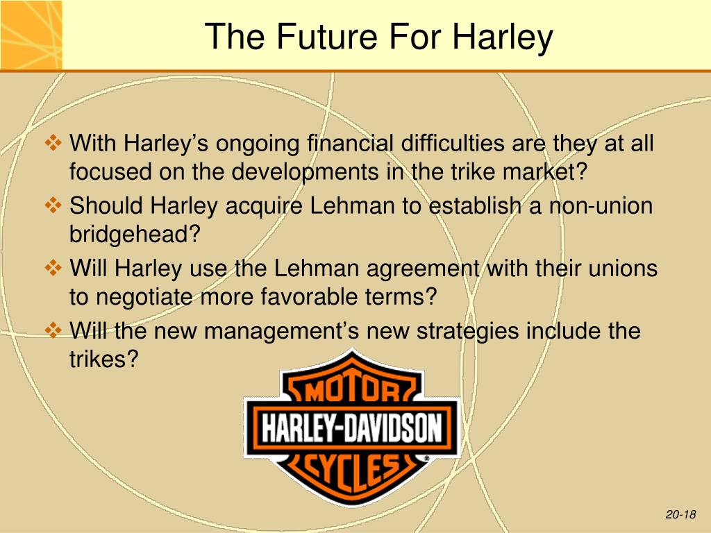 The Future For Harley