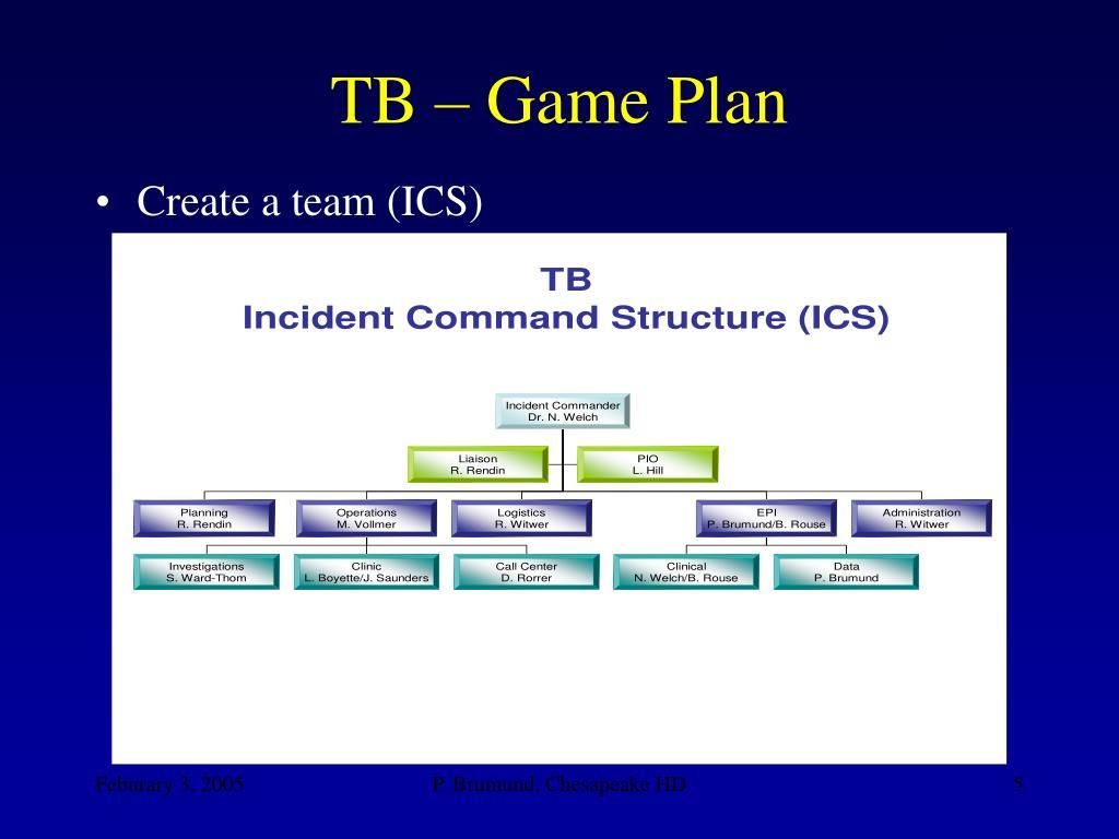 TB – Game Plan