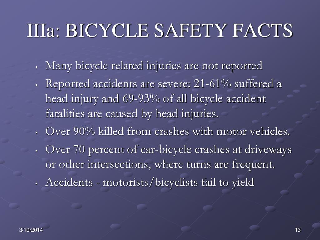IIIa: BICYCLE SAFETY FACTS