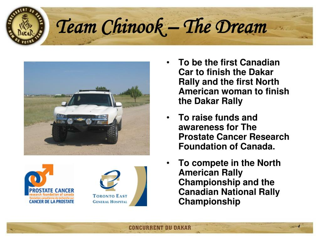 To be the first Canadian Car to finish the Dakar Rally and the first North American woman to finish the Dakar Rally