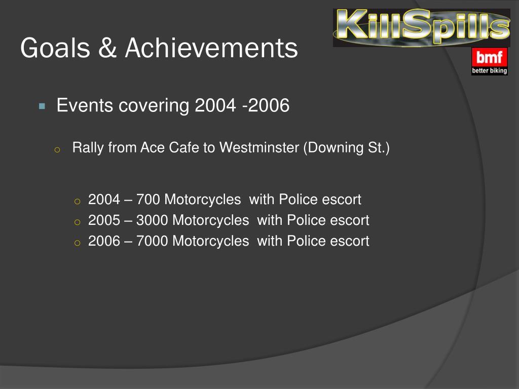 Goals & Achievements