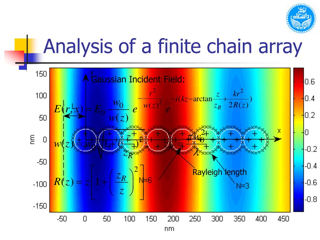 Analysis of a finite chain array