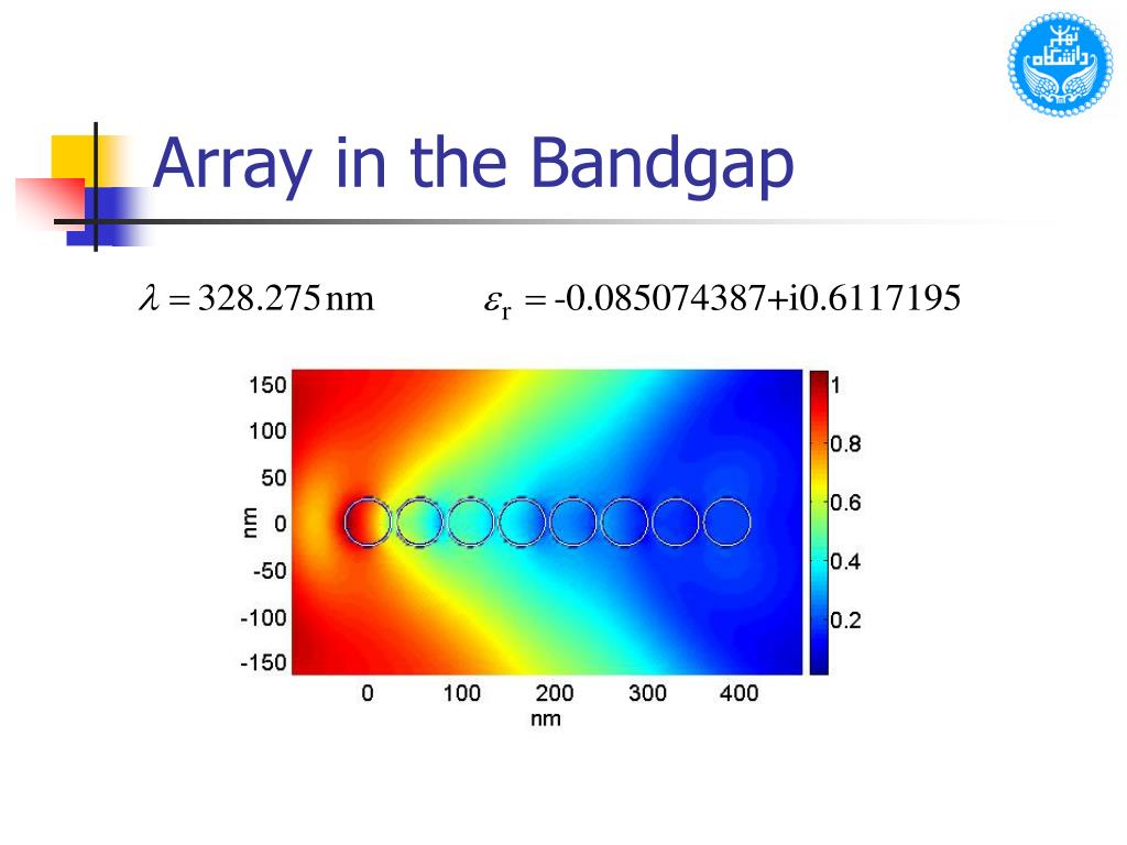 Array in the Bandgap