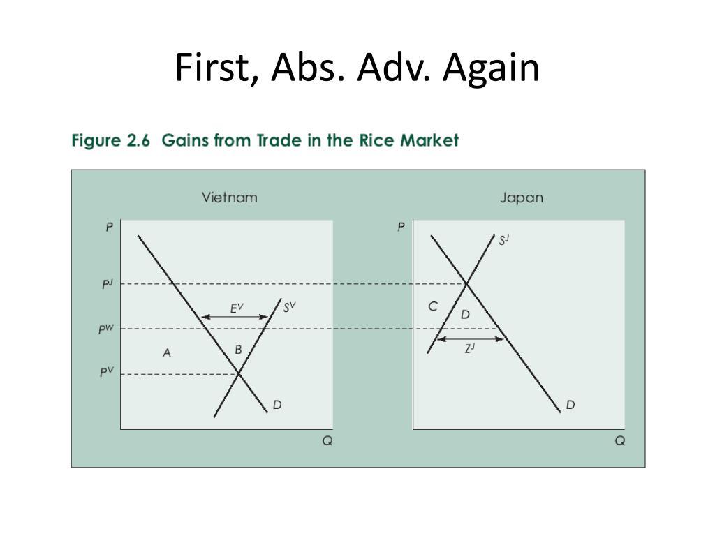 First, Abs. Adv. Again