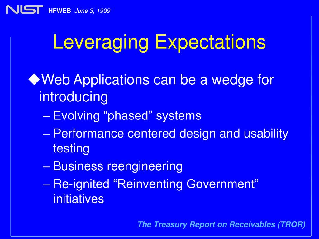 Leveraging Expectations