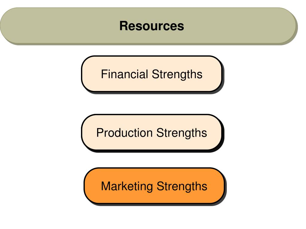 Financial Strengths