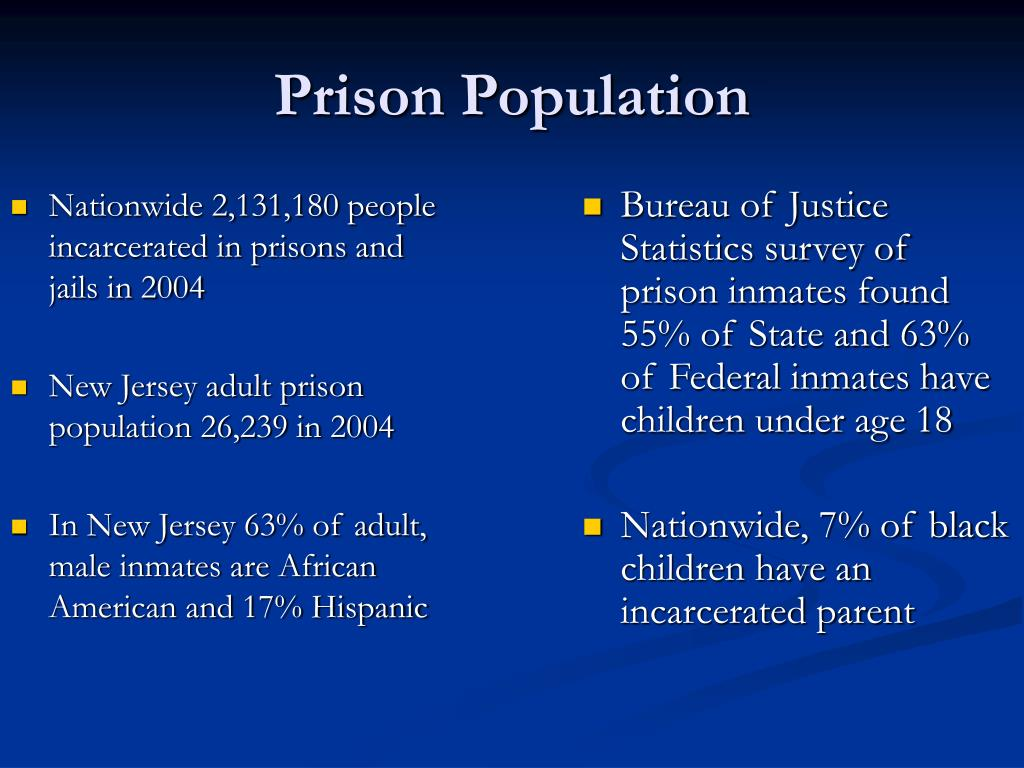 Nationwide 2,131,180 people incarcerated in prisons and jails in 2004