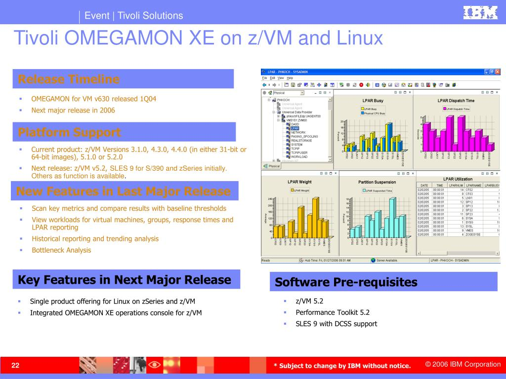 Tivoli OMEGAMON XE on z/VM and Linux