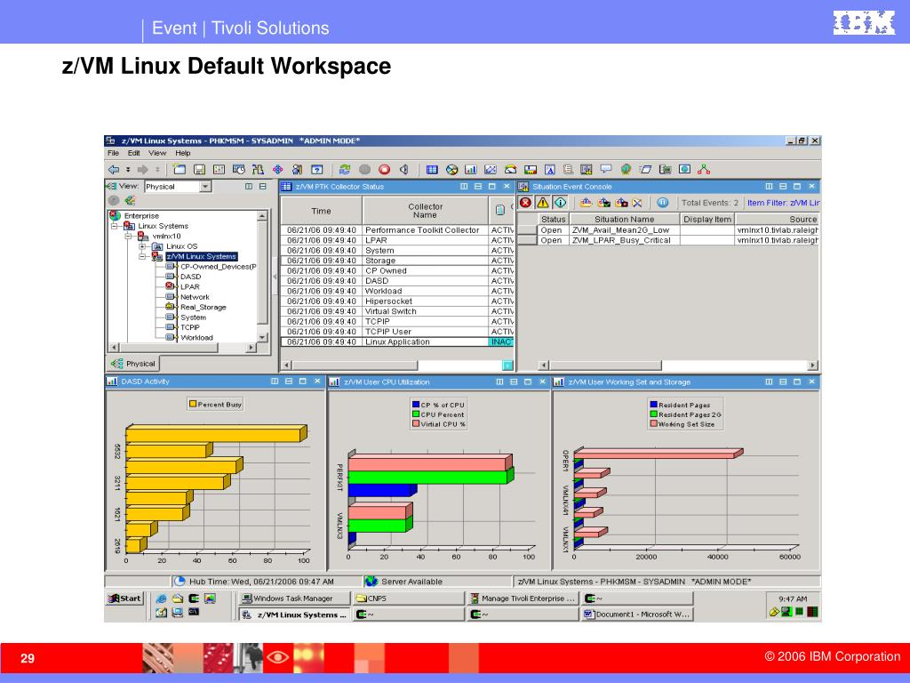 z/VM Linux Default Workspace