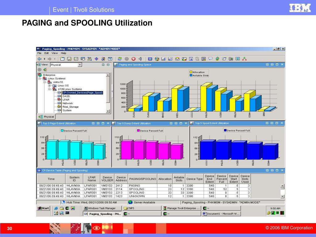 PAGING and SPOOLING Utilization