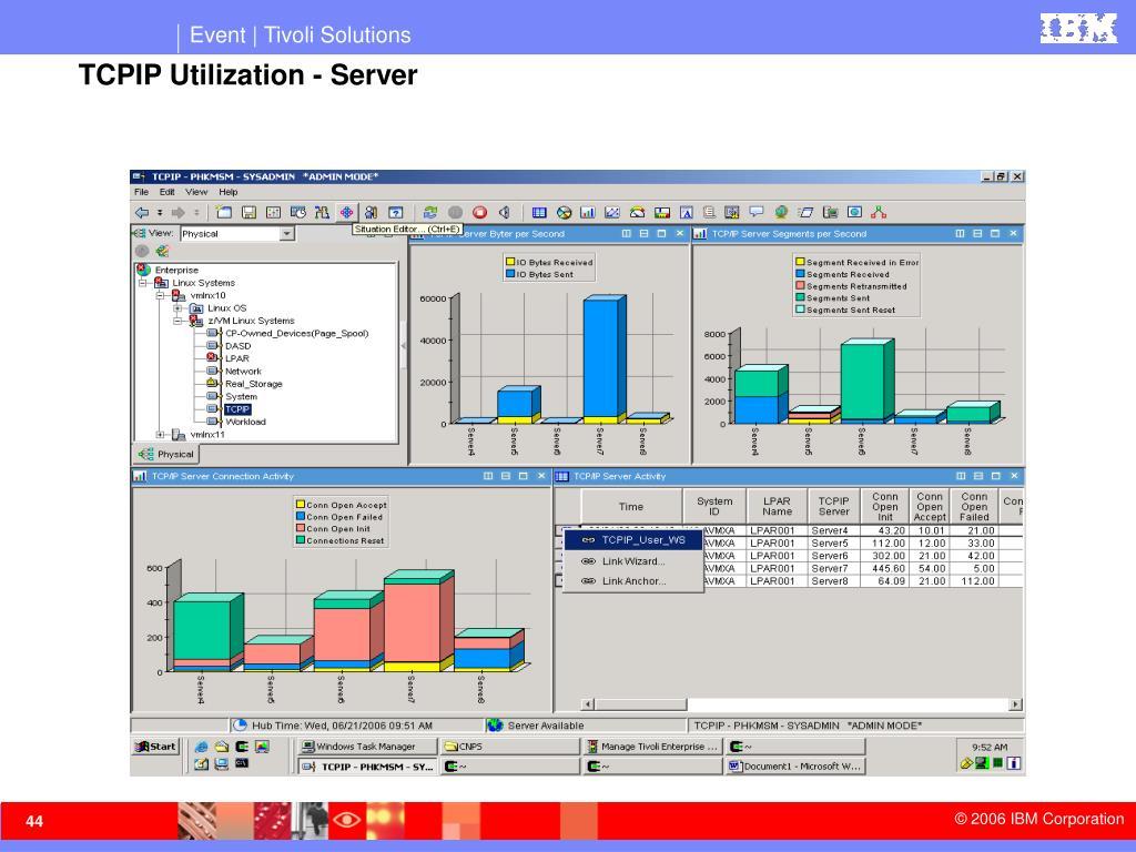TCPIP Utilization - Server