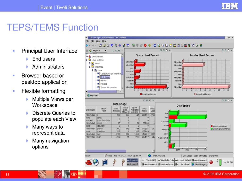 TEPS/TEMS Function