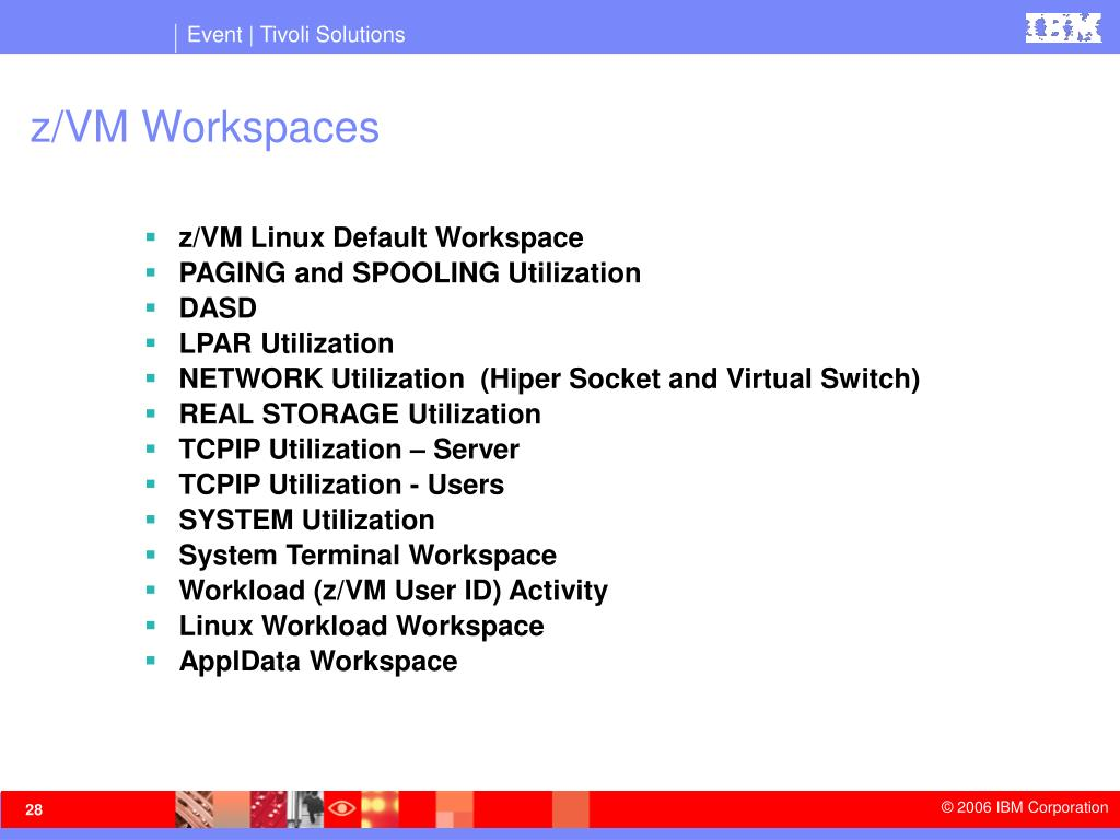z/VM Workspaces