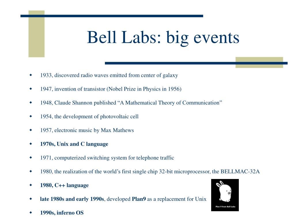 Bell Labs: big events