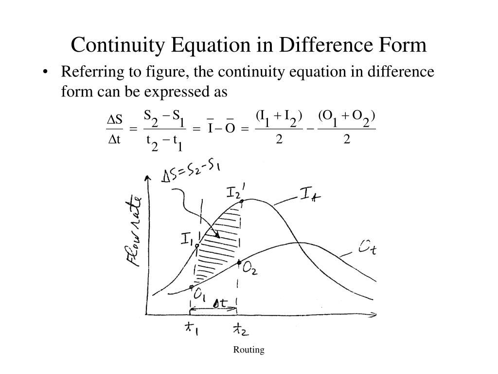 Continuity Equation in Difference Form