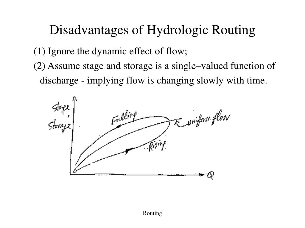 Disadvantages of Hydrologic Routing