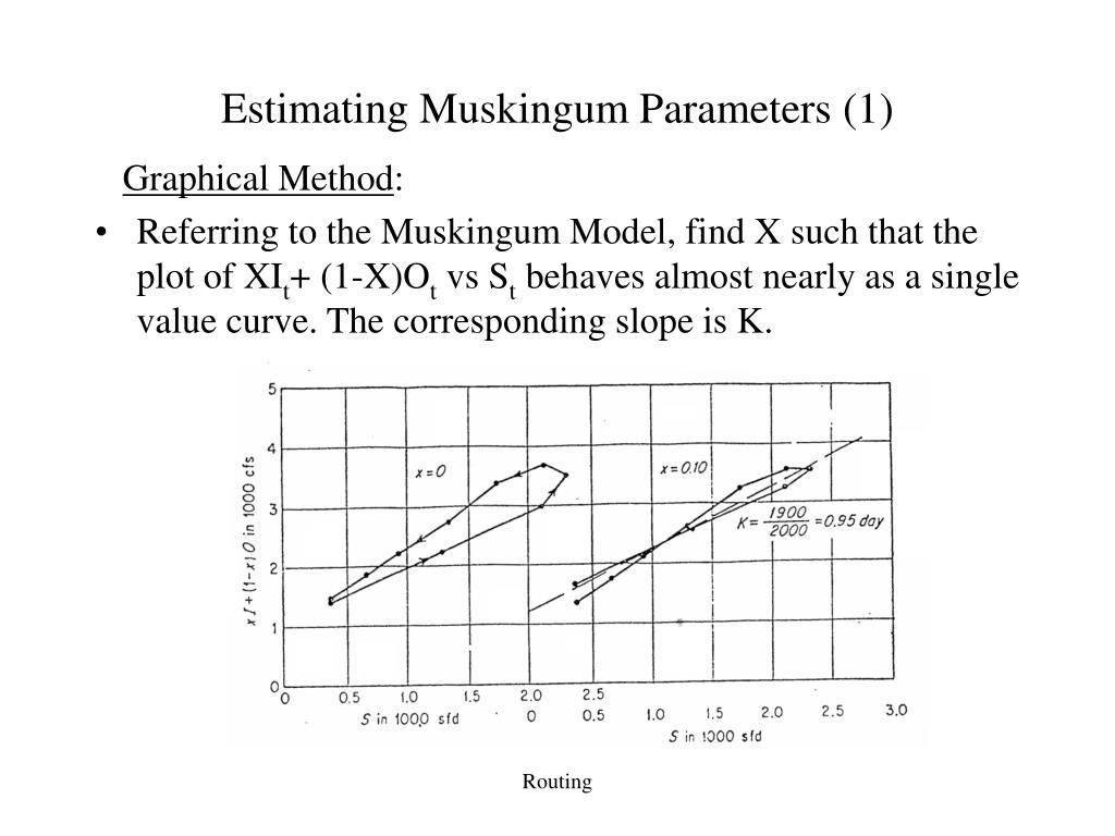 Estimating Muskingum Parameters (1