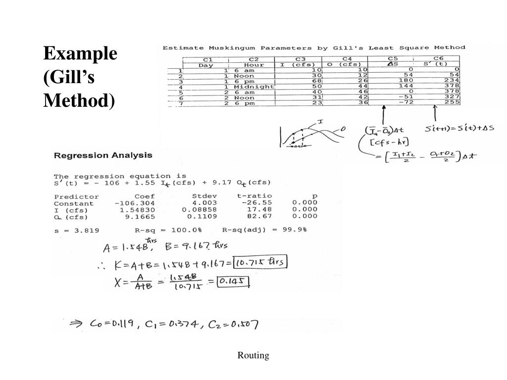 Example (Gill's Method)