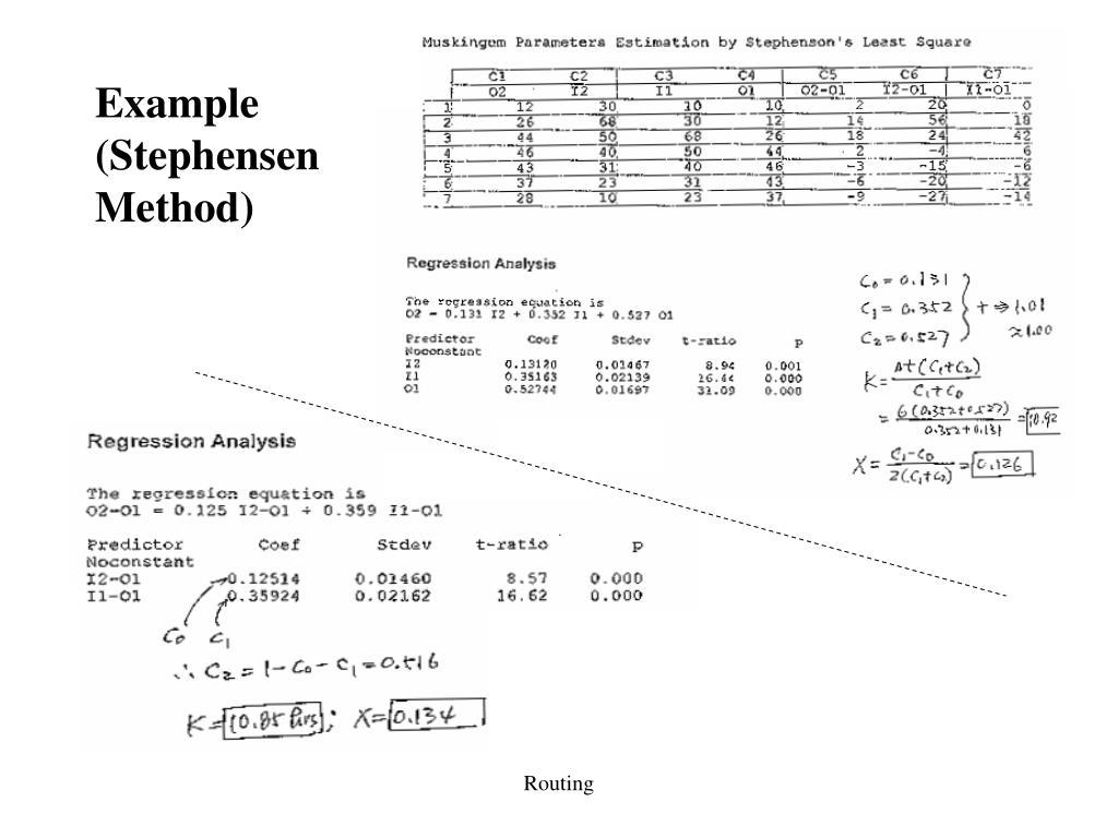 Example (Stephensen Method)