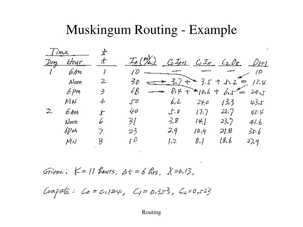 Muskingum Routing - Example