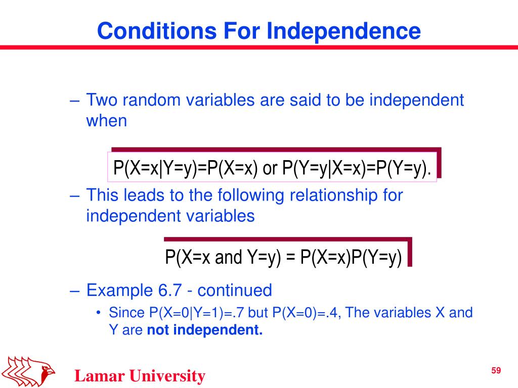 Two random variables are said to be independent when